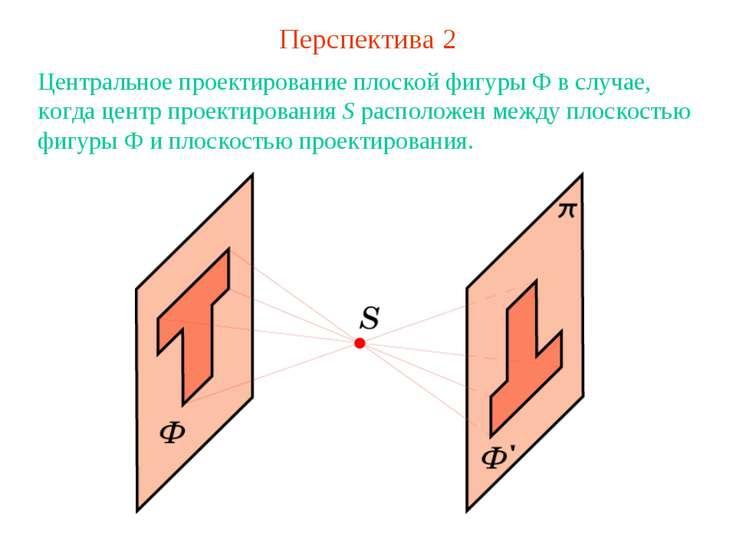 Перспектива 2 Центральное проектирование плоской фигуры Ф в случае, когда цен...