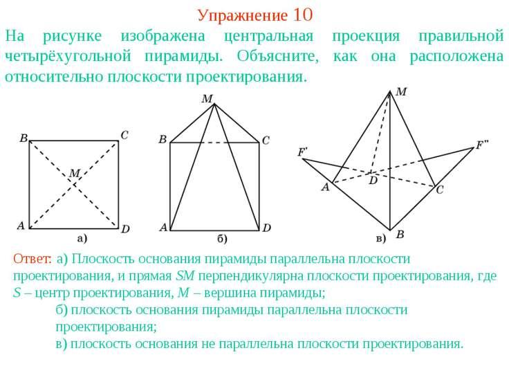 Упражнение 10 На рисунке изображена центральная проекция правильной четырёхуг...