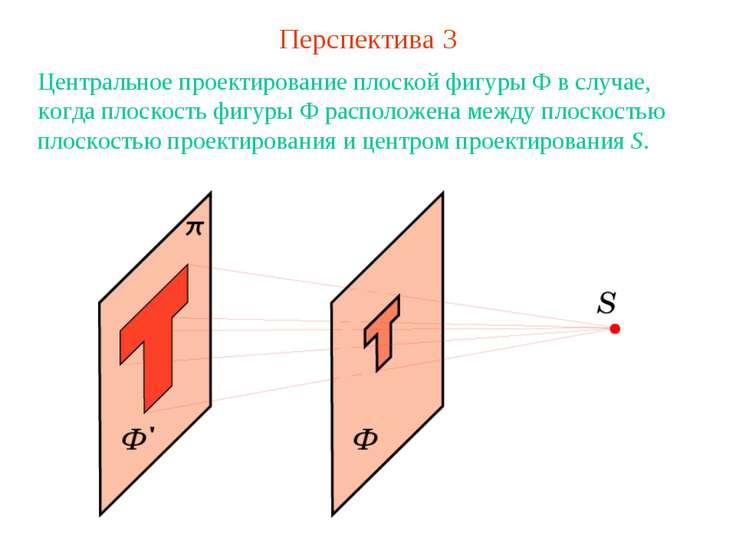 Перспектива 3 Центральное проектирование плоской фигуры Ф в случае, когда пло...