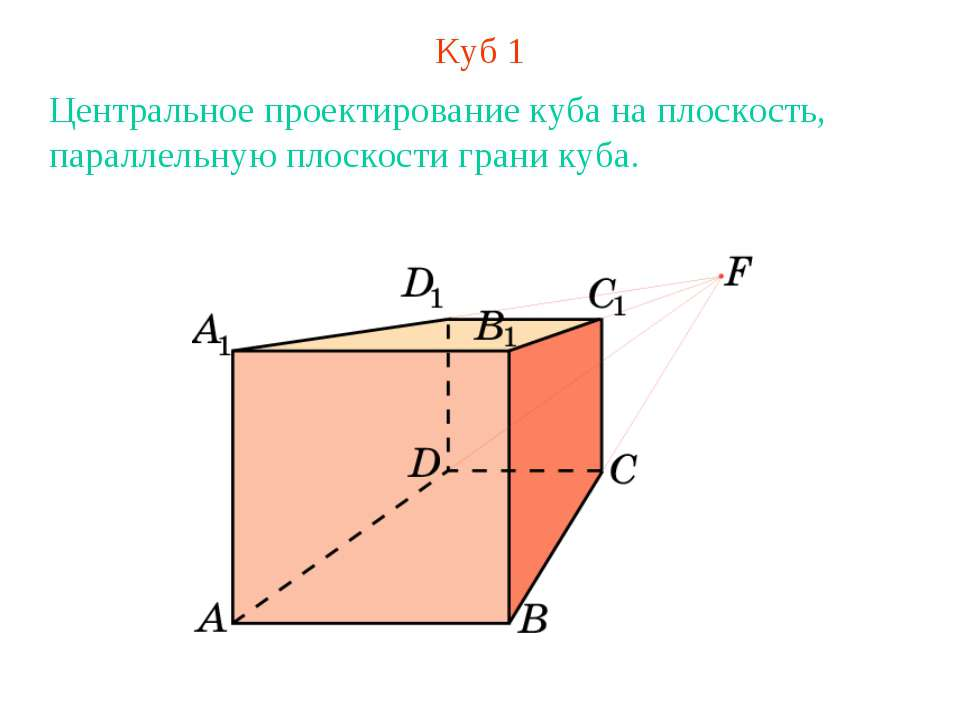 Куб 1 Центральное проектирование куба на плоскость, параллельную плоскости гр...
