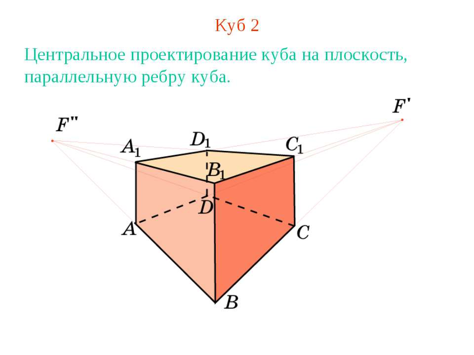 Куб 2 Центральное проектирование куба на плоскость, параллельную ребру куба.