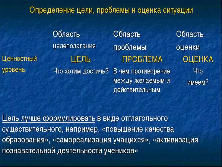 Определение цели, проблемы и оценка ситуации Область целеполагания Область пр...