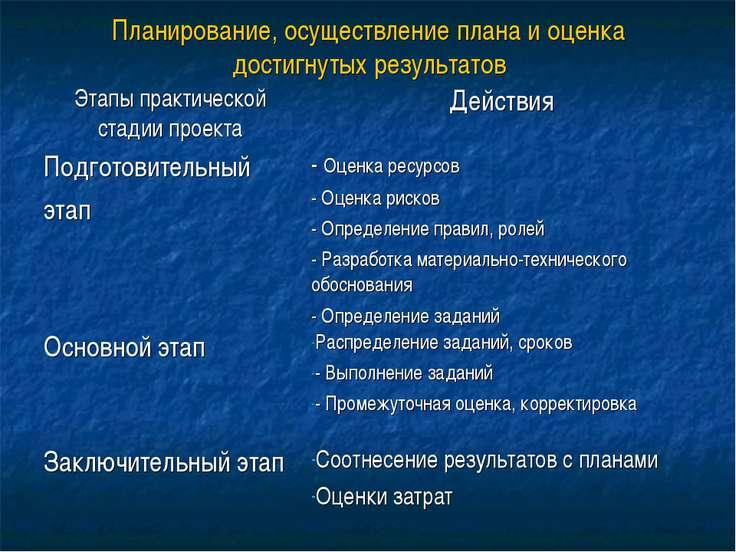 Планирование, осуществление плана и оценка достигнутых результатов Этапы прак...