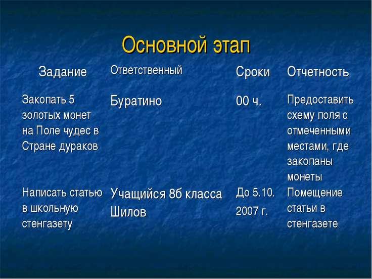 Основной этап Задание Ответственный Сроки Отчетность Закопать 5 золотых монет...