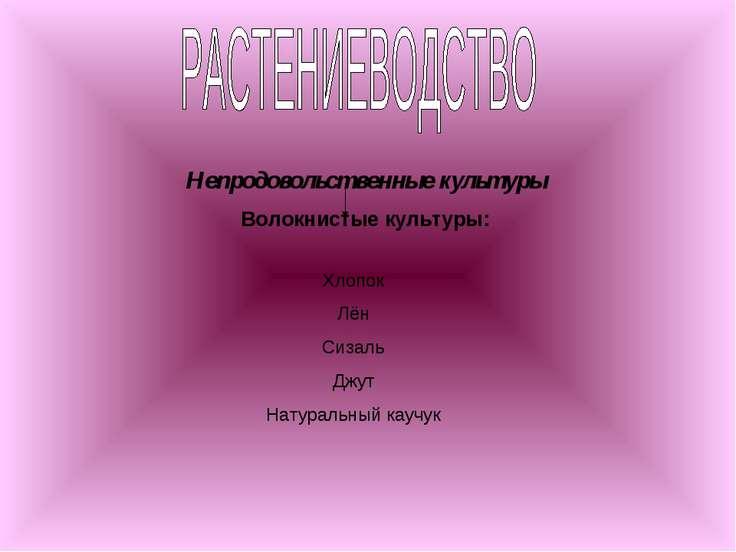 Непродовольственные культуры Волокнистые культуры: Хлопок Лён Сизаль Джут Нат...