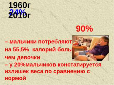 24% – мальчики потребляют на 55,5% калорий больше, чем девочки 1960г 2010г – ...