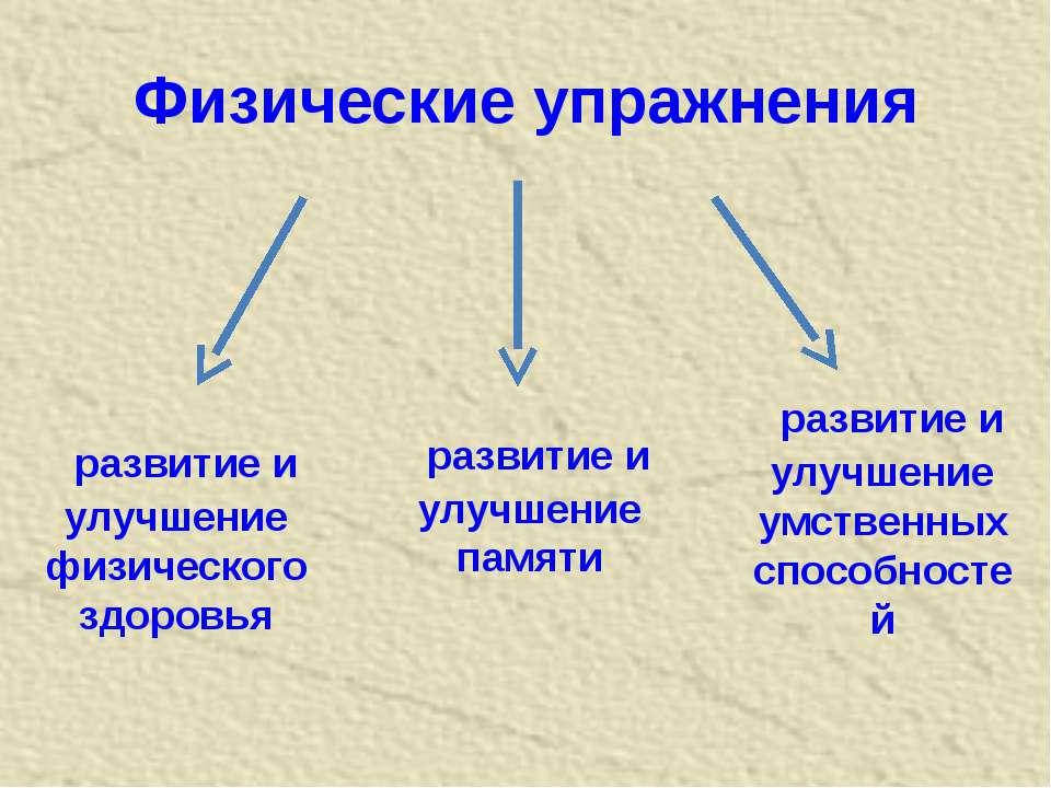 Физические упражнения развитие и улучшение памяти развитие и улучшение физиче...