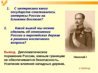1. С интересами каких государств сталкивались интересы России на Ближнем Вост...