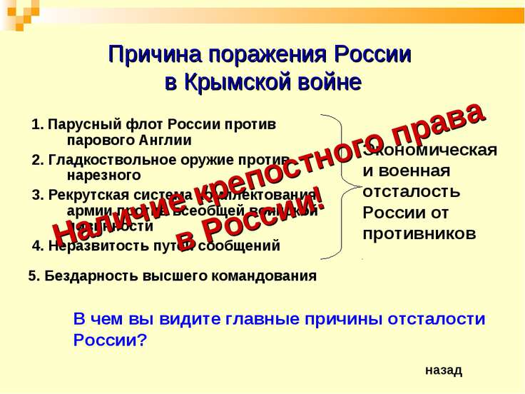 Причина поражения России в Крымской войне 1. Парусный флот России против паро...