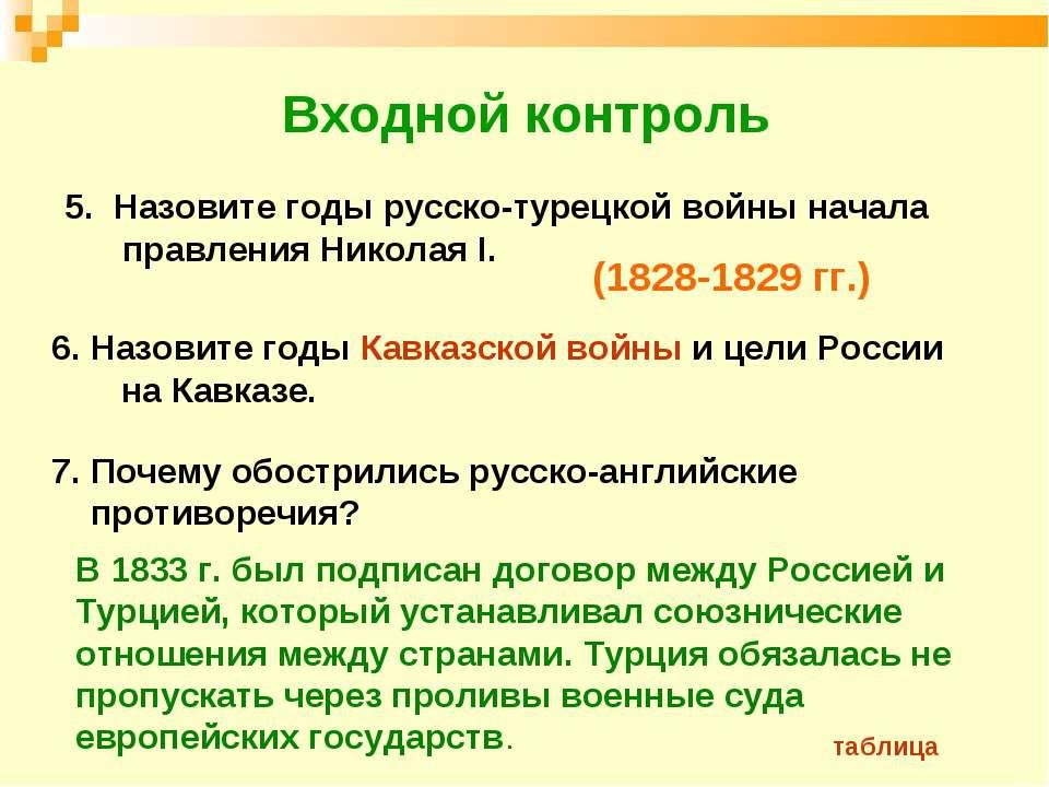 Входной контроль 6. Назовите годы Кавказской войны и цели России на Кавказе. ...