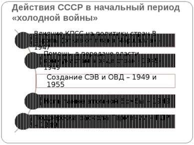 Действия СССР в начальный период «холодной войны»