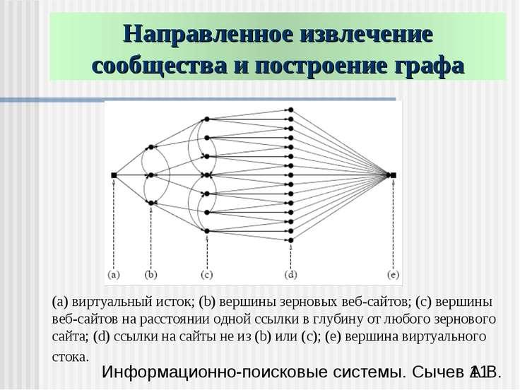 Направленное извлечение сообщества и построение графа (a) виртуальный исток; ...