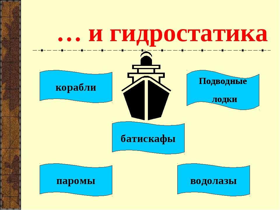 … и гидростатика корабли Подводные лодки батискафы паромы водолазы