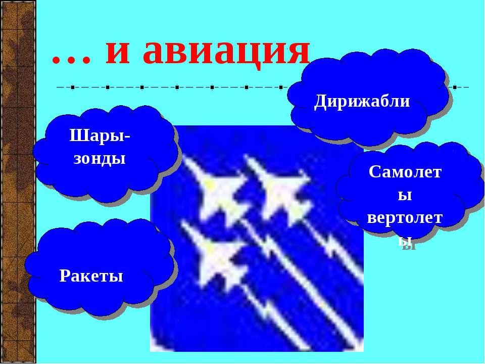 Шары-зонды Самолеты вертолеты Ракеты Дирижабли … и авиация