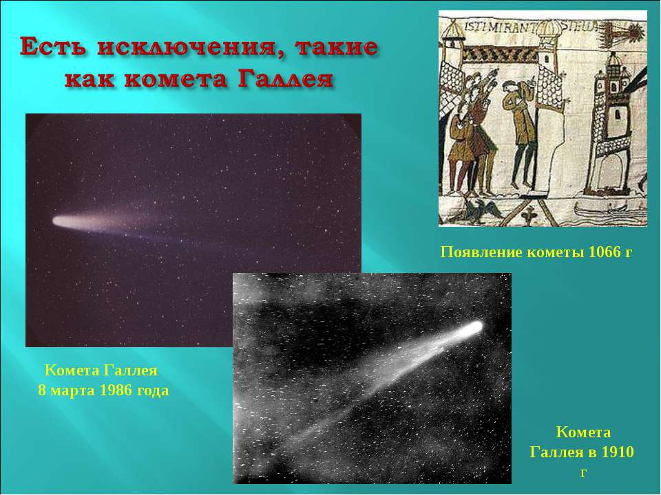 Появление кометы 1066 г Комета Галлея в 1910 г Комета Галлея 8 марта 1986 года