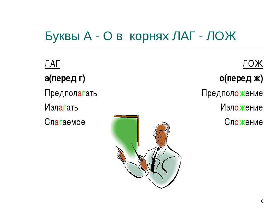 * Буквы А - О в корнях ЛАГ - ЛОЖ ЛАГ а(перед г) Предполагать Излагать Слагаем...