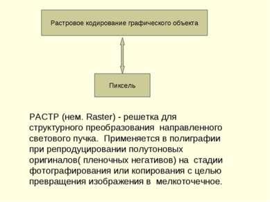 Растровое кодирование графического объекта Пиксель РАСТР (нем. Raster) - реше...