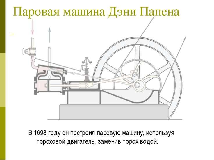 Паровая машина Дэни Папена В 1698 году он построил паровую машину, используя ...