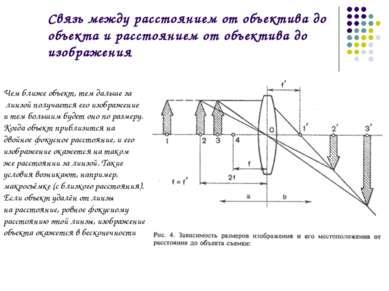 Связь между расстоянием от объектива до объекта и расстоянием от объектива до...