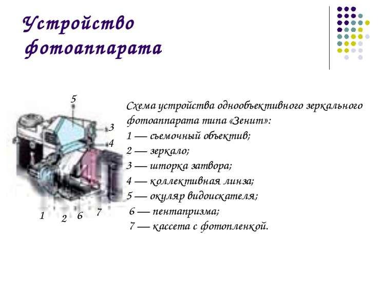 Устройство фотоаппарата 2 3 4 5 6 Схема устройства однообъективного зеркально...