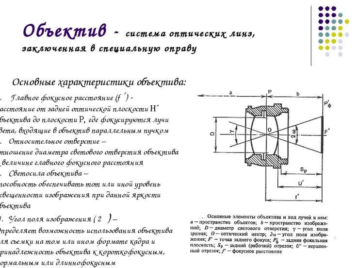 Объектив - система оптических линз, заключенная в специальную оправу Основные...