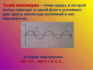Точки максимума – точки среды, в которой волны приходят в одной фазе и усилив...