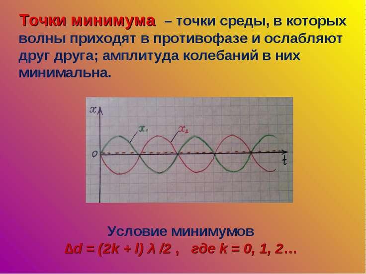 Точки минимума – точки среды, в которых волны приходят в противофазе и ослабл...