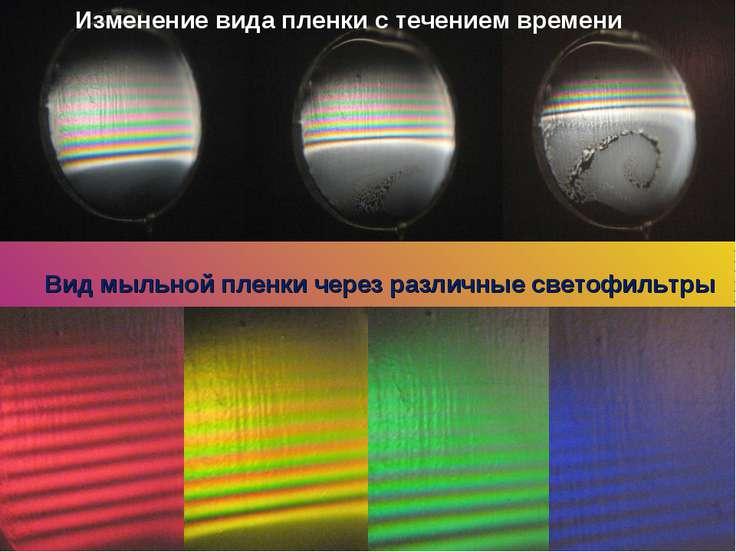 Изменение вида пленки с течением времени Вид мыльной пленки через различные с...