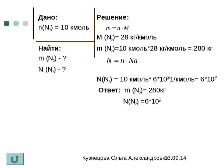 Дано: n(N2) = 10 кмоль Найти: m (N2) - ? N (N2) - ? Решение: M (N2)= 28 кг/км...