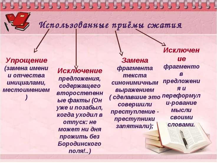Использованные приёмы сжатия Упрощение (замена имени и отчества инициалами, м...