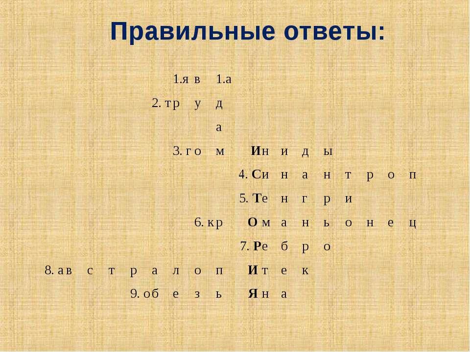 Правильные ответы: 1.я в 1.а 2. т р у д а 3. г о м И н и д ы 4. С и н а н т р...