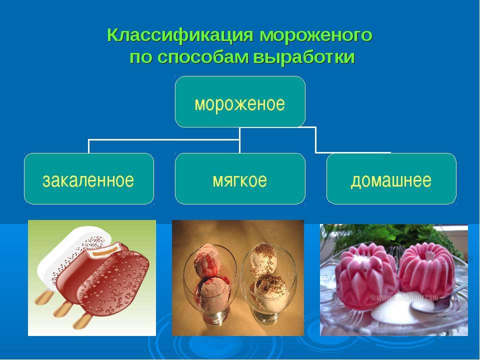 Классификация мороженого по способам выработки