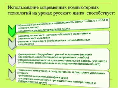 Использование современных компьютерных технологий на уроках русского языка сп...
