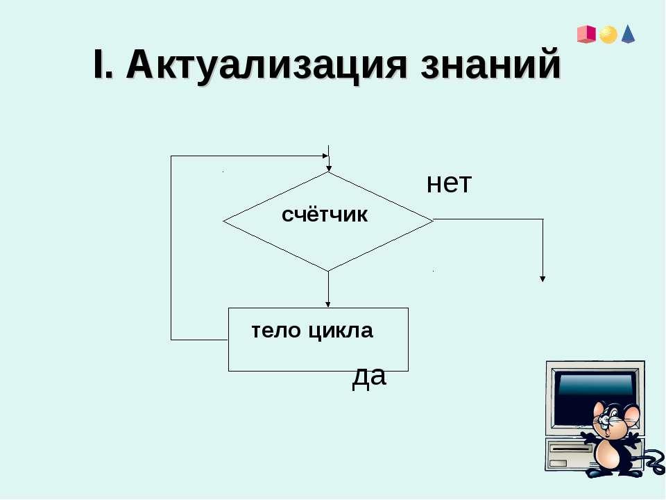 I. Актуализация знаний нет да тело цикла счётчик