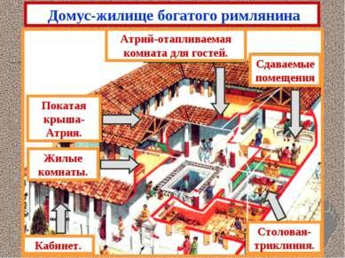 Домус-жилище богатого римлянина Кабинет. Жилые комнаты. Покатая крыша- Атрия....