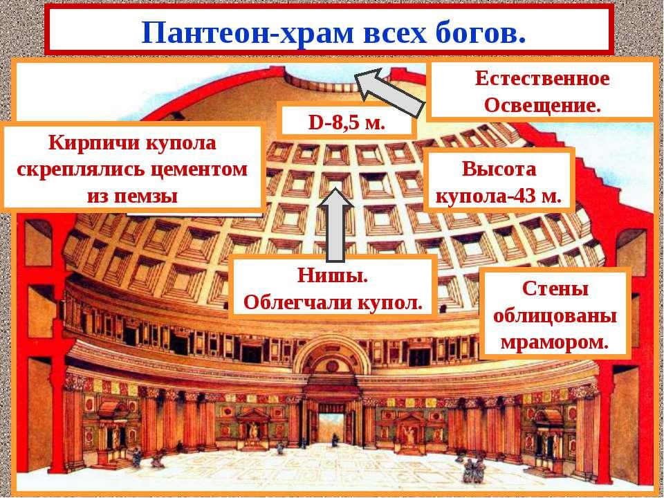 Пантеон-храм всех богов. Естественное Освещение. D-8,5 м. Нишы. Облегчали куп...