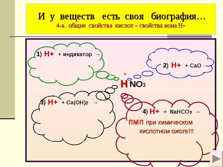И у веществ есть своя биография… 4-а. общие свойства кислот – свойства иона Н...
