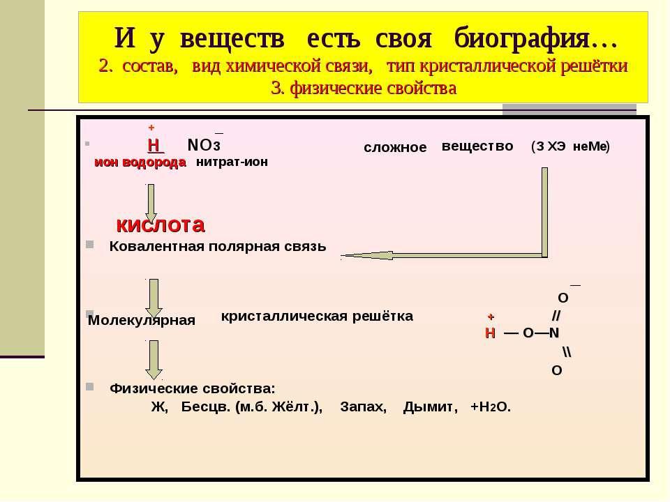 И у веществ есть своя биография… 2. состав, вид химической связи, тип кристал...