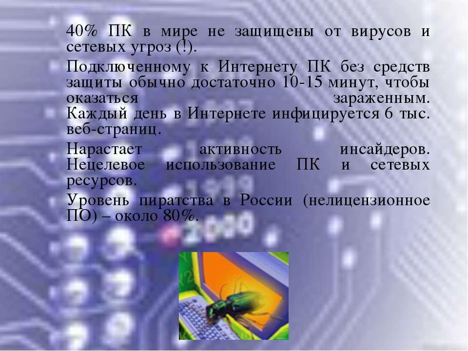 40% ПК в мире не защищены от вирусов и сетевых угроз (!). Подключенному к Инт...
