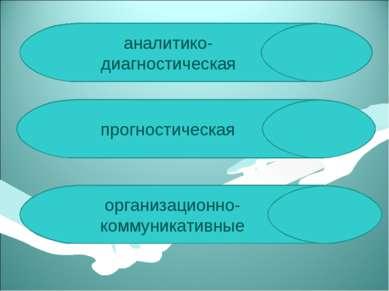 аналитико-диагностическая прогностическая организационно-коммуникативные