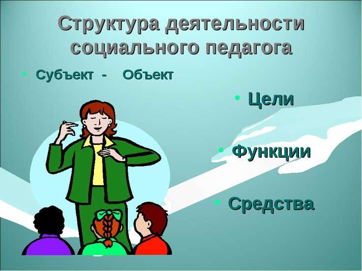 Структура деятельности социального педагога Субъект - Объект Цели Функции Сре...