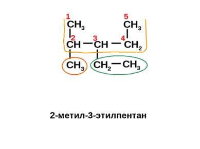 CH3 CH CH2 CH CH3 CH3 CH2 CH3 4 1 2 3 5 2-метил-3-этилпентан