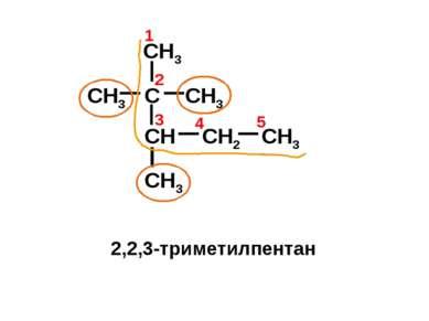 C CH3 CH3 CH3 CH CH2 CH3 CH3 4 1 2 3 5 2,2,3-триметилпентан