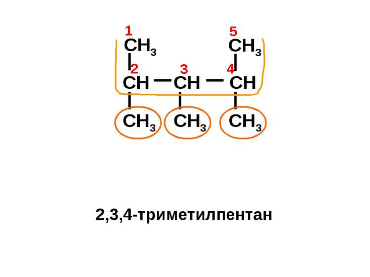 CH3 CH CH CH CH3 CH3 CH3 CH3 4 1 2 3 5 2,3,4-триметилпентан