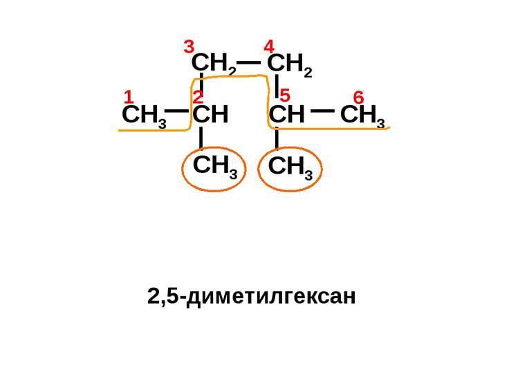 CH3 CH3 CH CH3 CH3 CH2 CH CH2 4 1 2 3 6 5 2,5-диметилгексан