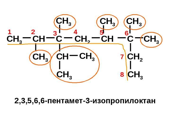 CH3 CH C CH2 CH CH3 CH3 CH3 CН CH3 CH3 C CH3 CН2 CH3 CH3 4 1 2 3 6 5 7 8 2,3,...