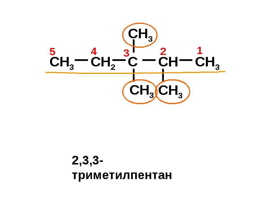CH3 CH2 C CH CH3 CH3 CH3 CH3 4 1 2 3 5 2,3,3-триметилпентан