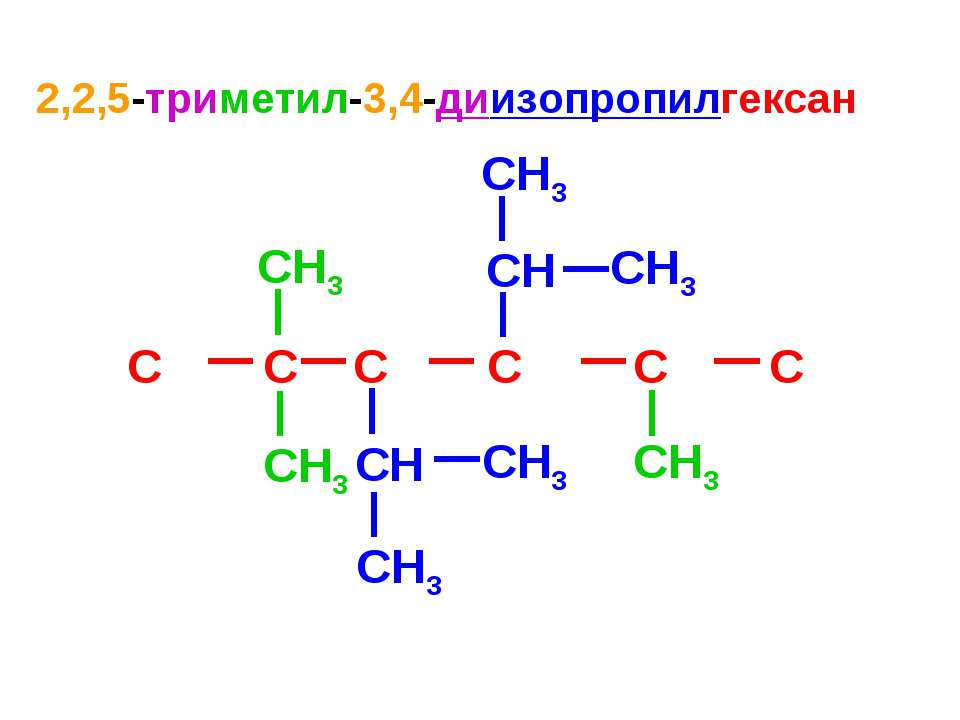 2,2,5-триметил-3,4-диизопропилгексан C C C C C C CH3 CH3 CН CH3 CH3 CH3 CН CH...