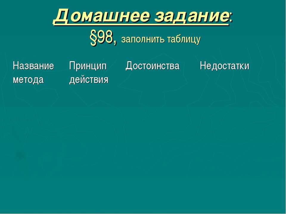 Домашнее задание: §98, заполнить таблицу