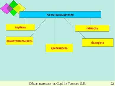 Общая психология. Copiriht Теплова Л.И. * Качества мышления самостоятельность...